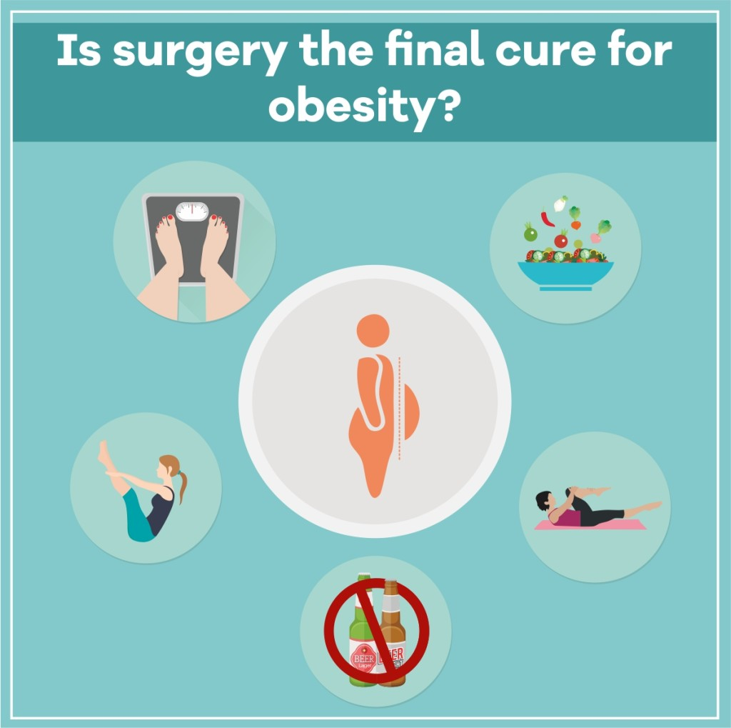 Is surgery the final cure for obesity