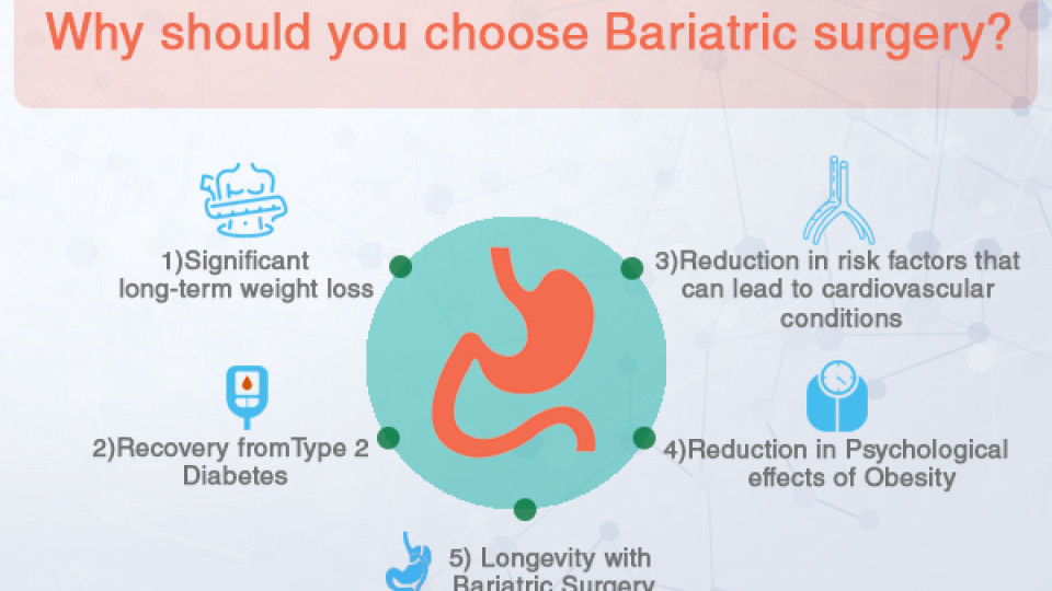 To cut or not to cut why should you choose Bariatric surgery