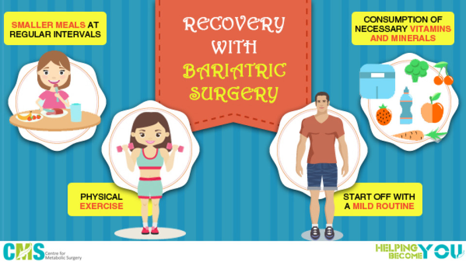 blog_1-recovery-with-bariatric-surgery