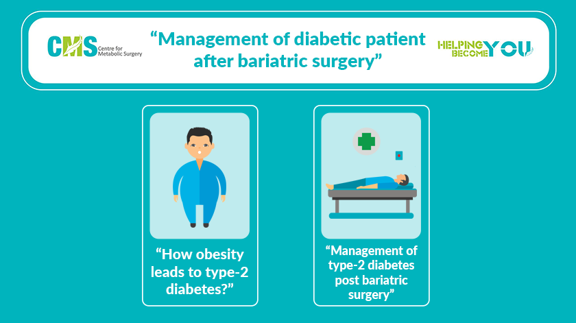 Diabetic Patient After Bariatric Surgery