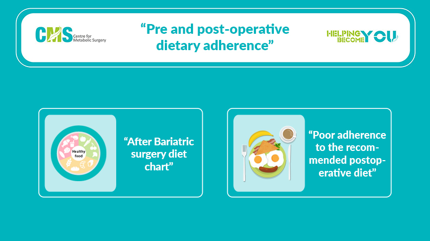 Pre and post operative dietary adherence