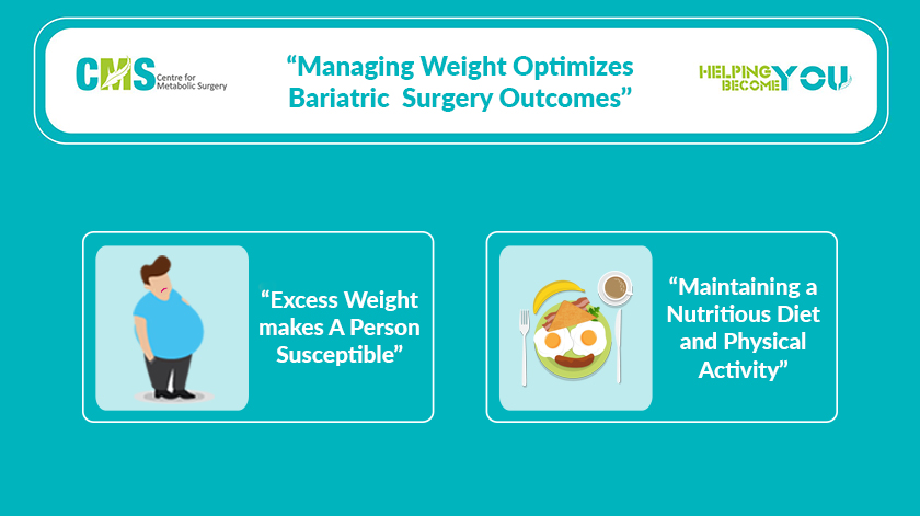 Managing Weight Optimizes Bariatric Surgery Outcomes