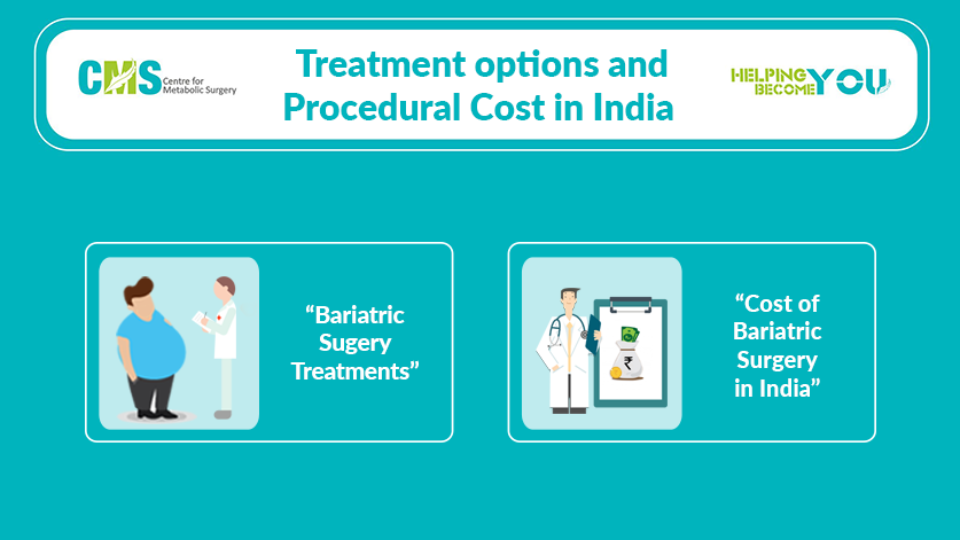 Understanding Bariatric Surgery Treatment Options and Procedural Costs in India