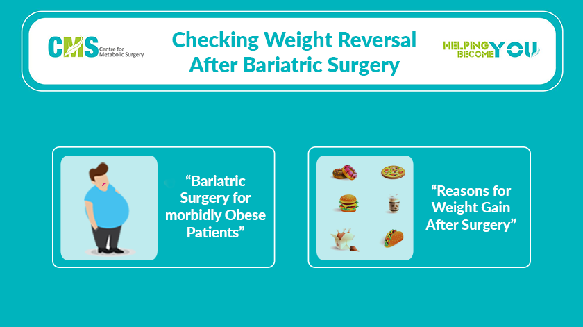 Checking Weight Reversal After Bariatric Surgery